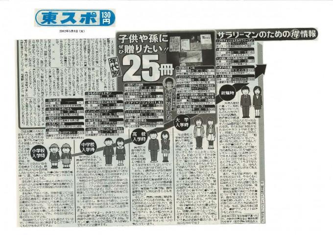 新201203東スポ 2012年3月6日