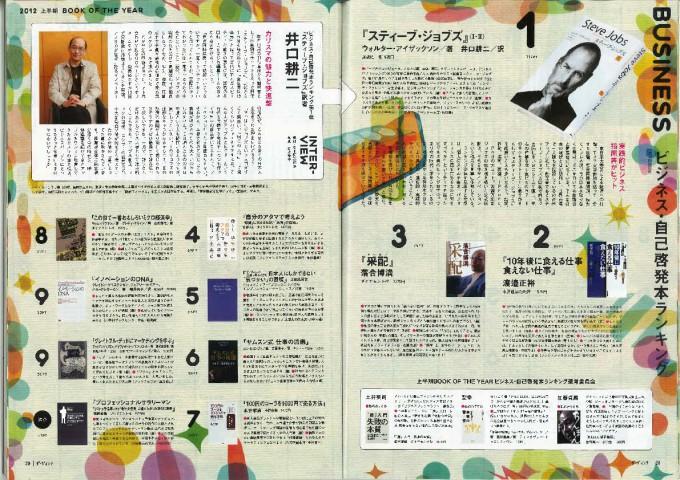 雑201207ダ・ヴィンチ 2012年7月号_ページ_2